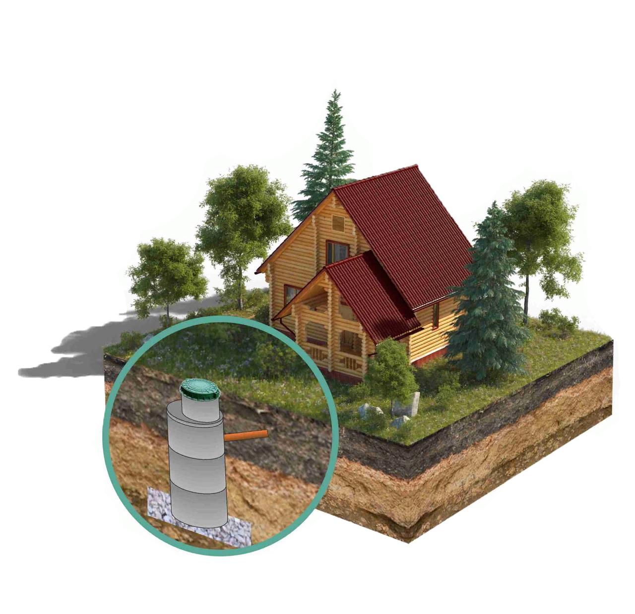 Основные требования законов для строительства выгребных ям